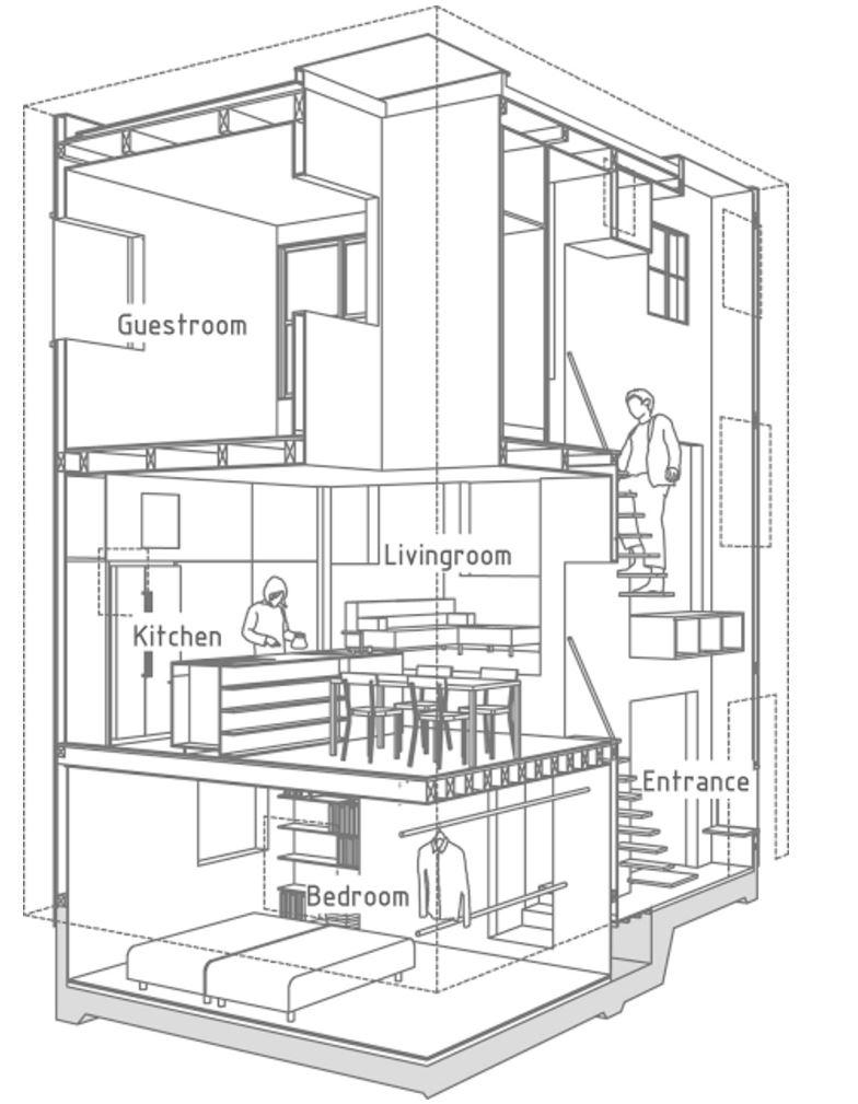 Casas Largas Y Angostas Plano De Casa Angosta Y Larga